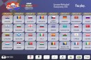 Mini Euro 2015 Draw