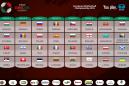 Groups EMF Euro 2016